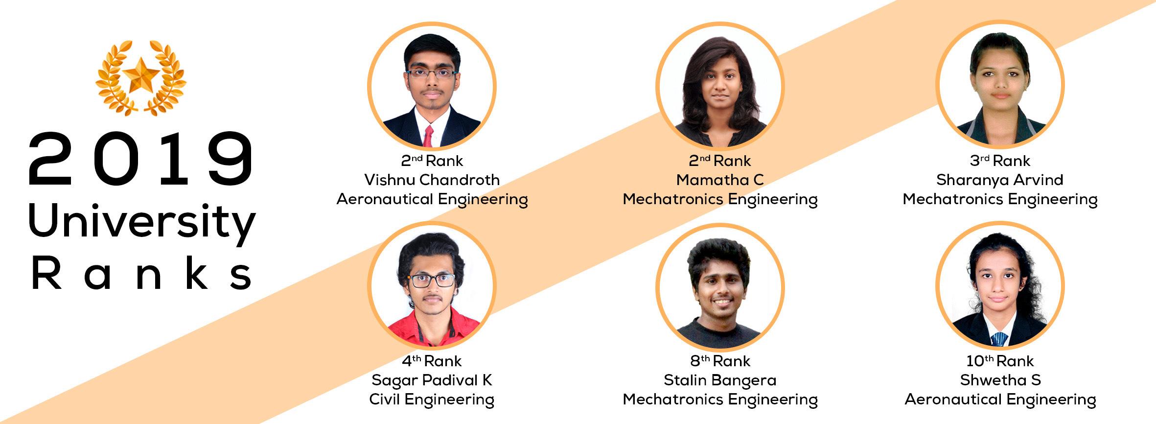 mite-2019-university-ranks